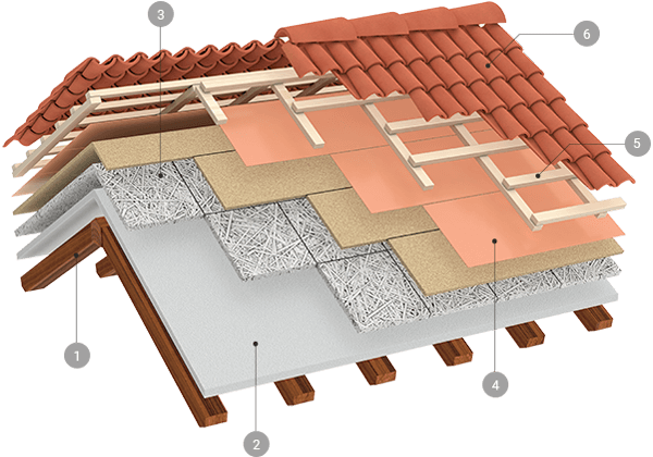 https://sheridanroofing.com/wp-content/uploads/2018/10/inner_solar.png